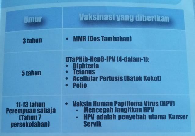 Jadwal vaksinasi Brunei