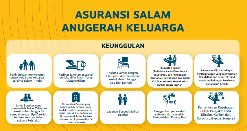 asuransi salam anugerah keluarga, asuransi sun life indonesia