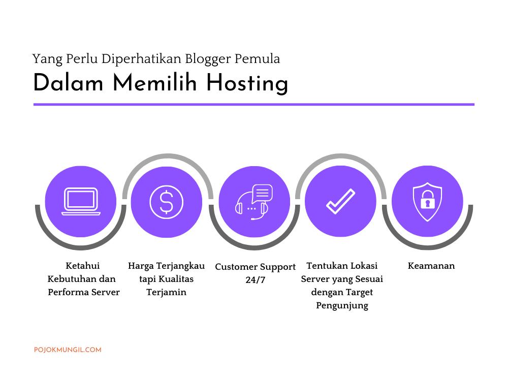 tips memilih hosting untuk pemula